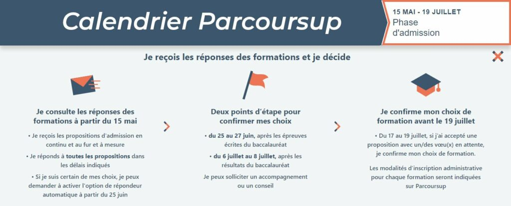 Calendrier parcoursup 2019 - Phase 3